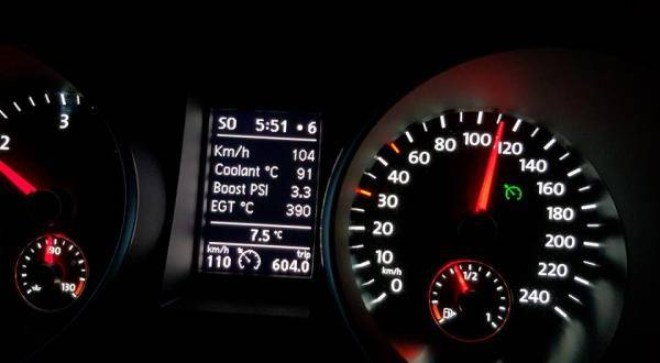 Polar FIS Advanced Dashboard Display